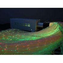 Источник света к фибероптическому волокну