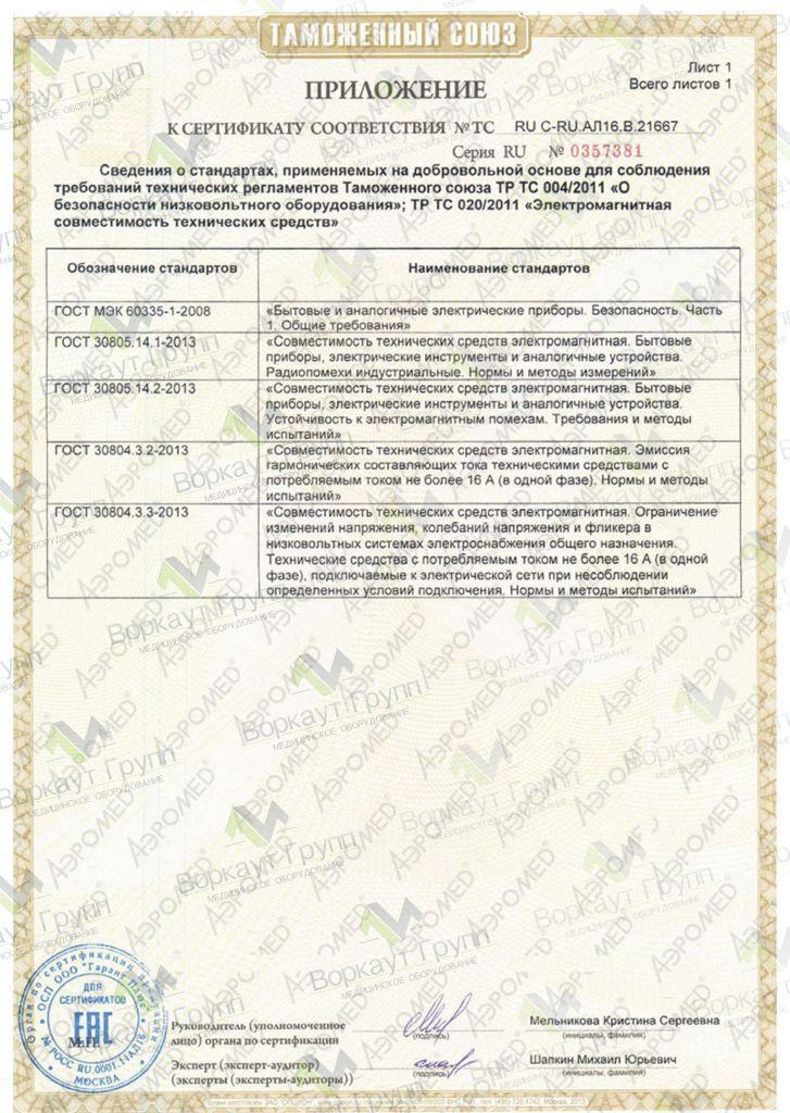Сертификат АромаВита | Ароматерапия