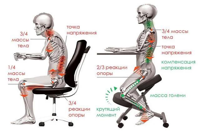 Коленный ортопедический стул, стул для школьника