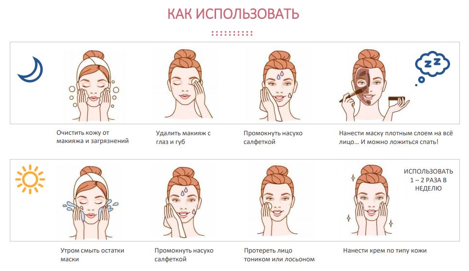 Использование ночной маски для лица