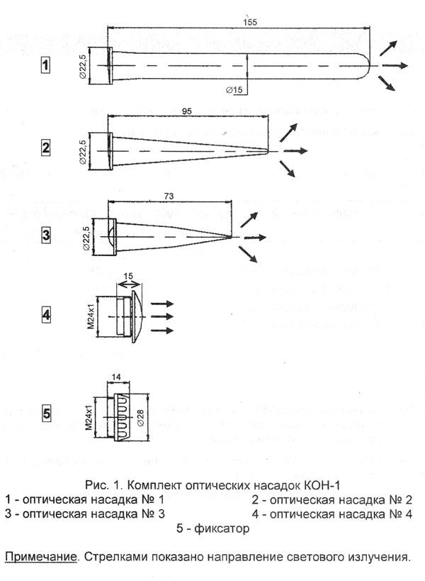 Схема световодов (оптических насадок) КОН-1 рикта лазерная терапия