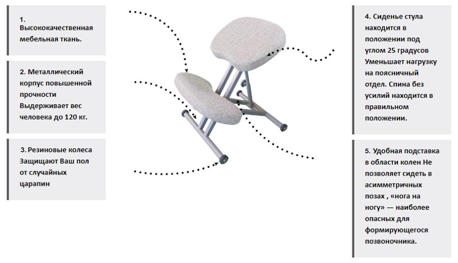 Коленный стул Олимп СК